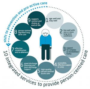 person-centred-care